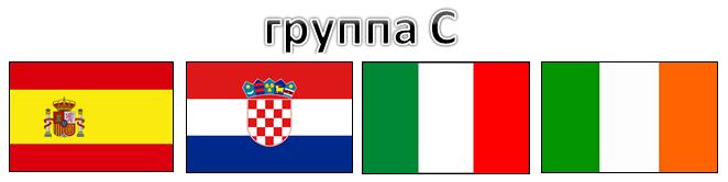 Флаги группы C чемпионата Европы по футболу 2012